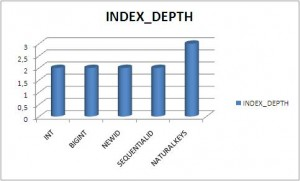 Index_Depth
