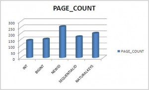 Page_count